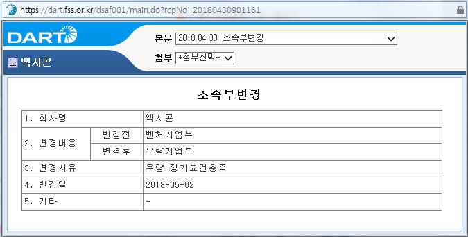 코스닥 소속부 변경 (우량기업부) 썸네일