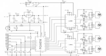 Circuit  Design  for Test